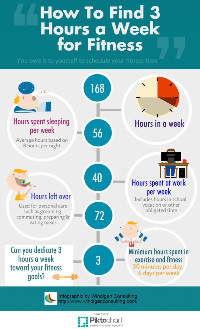 Find-Fitness-Infographic